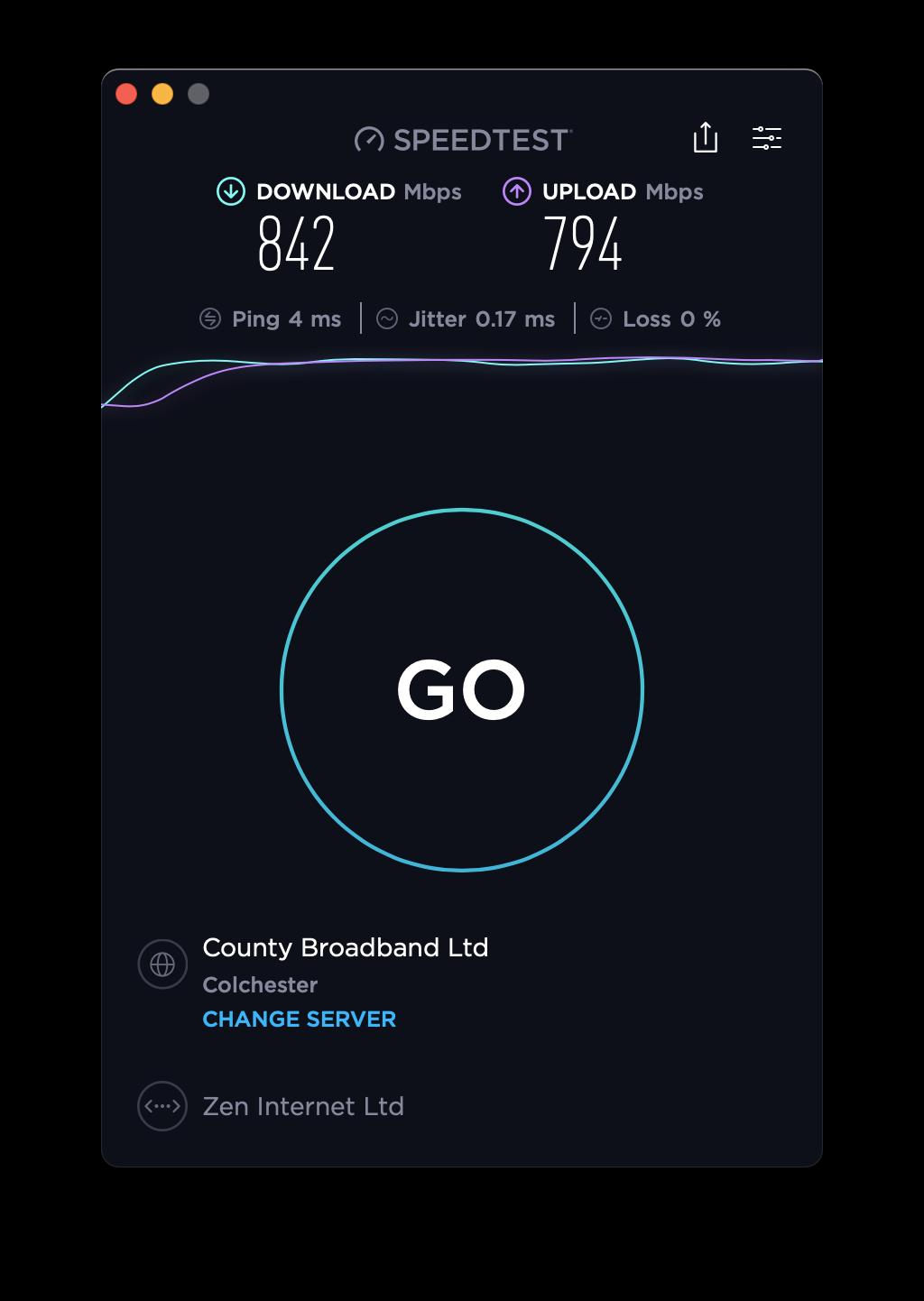 Screenshot of speed test.